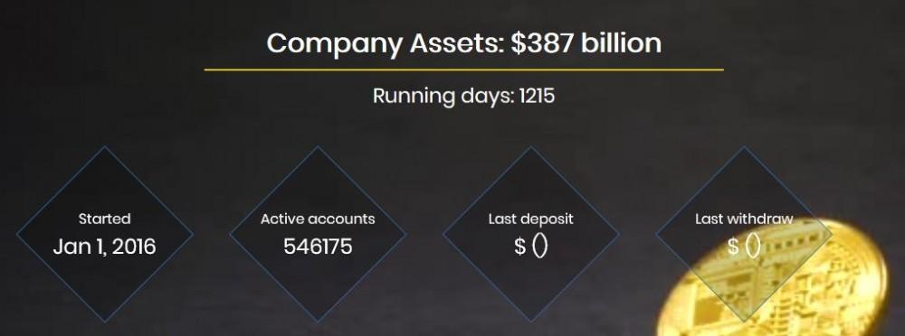 MinnersGold.com's Asset Worth