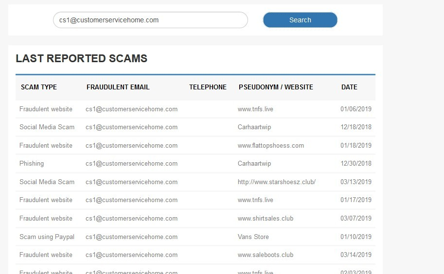 Email associated with scams