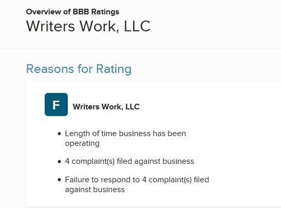 BBB's Rating