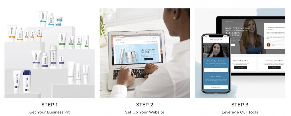 Rodan and Fields Steps to Becoming a Consultant