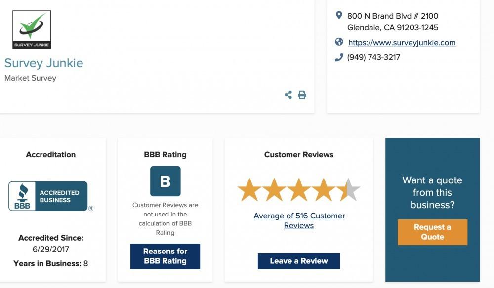 Survey Junkie BBB Rating