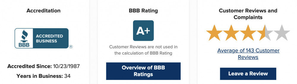 Melaleuca Review: BBB rating