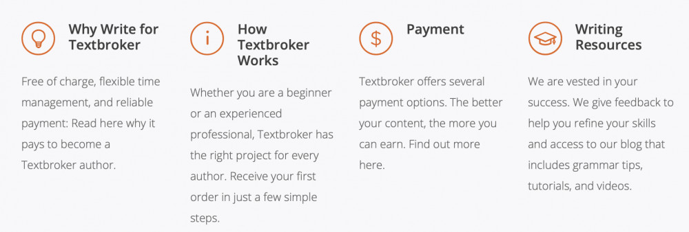 Textbroker.com Review - How It Works