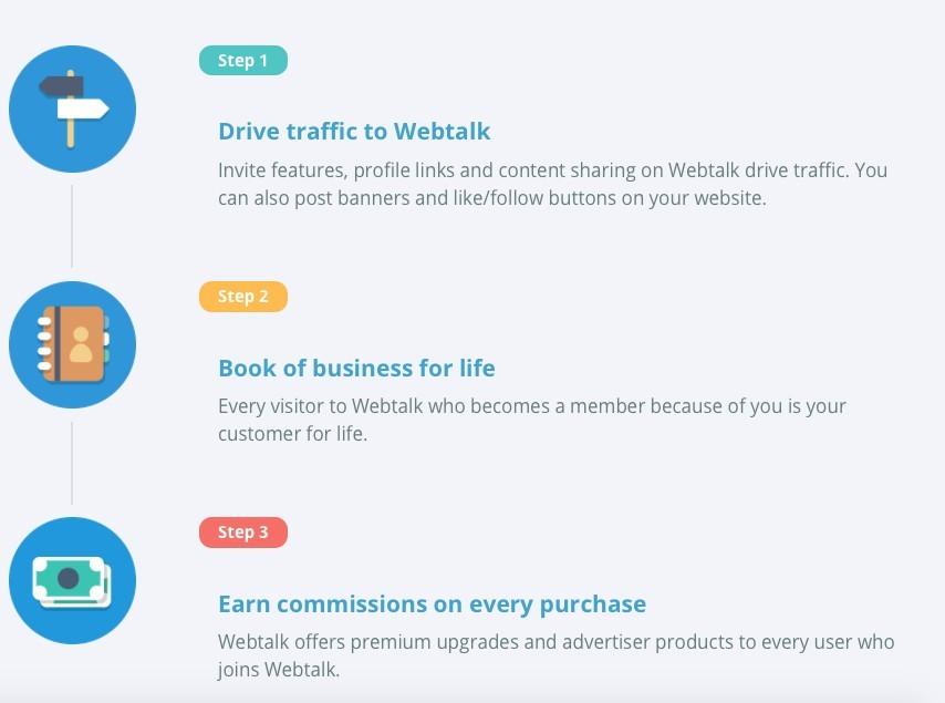 Make money with Webtalk - 3 steps