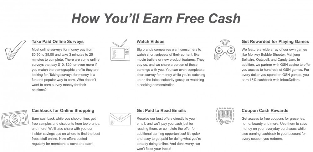 What is Inbox Dollars? My Inbox Dollars Review   Winning Career from