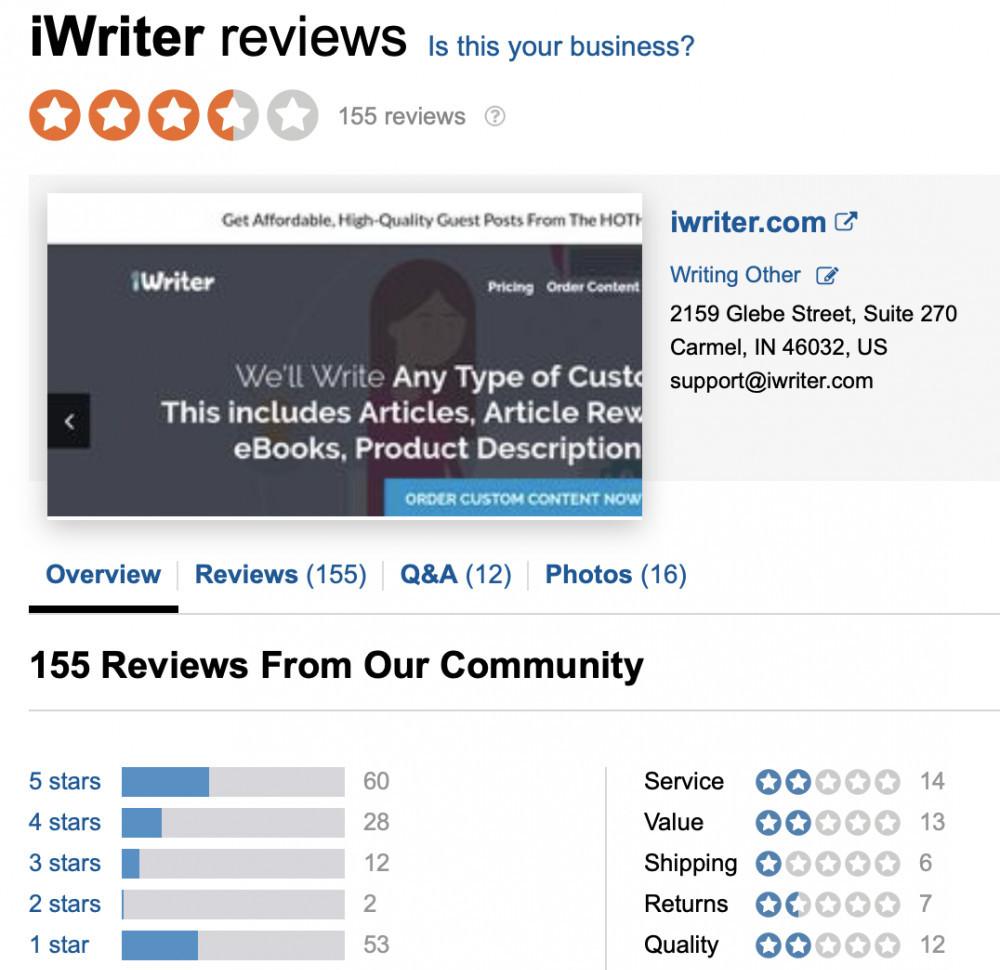iWriter Reviews - Sitejabber