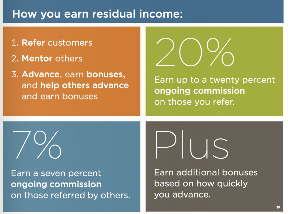 Melaleuca: How You Earn Residual Income