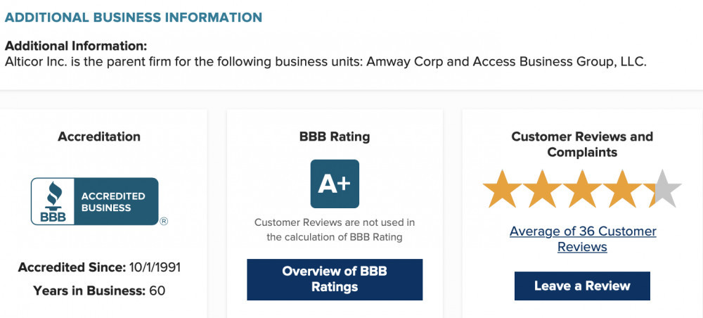 Amway Review - BBB Rating