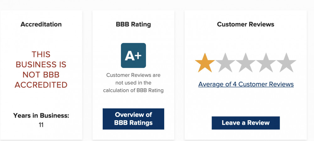 Textbroker Review - BBB Rating