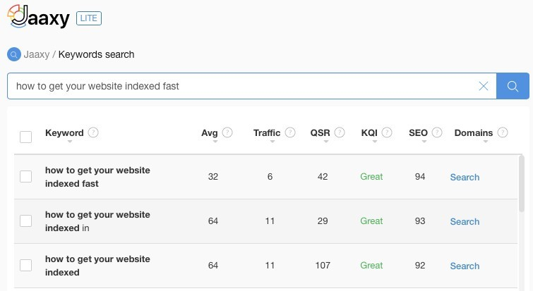 Jaaxy example - how to get your website indexed fast