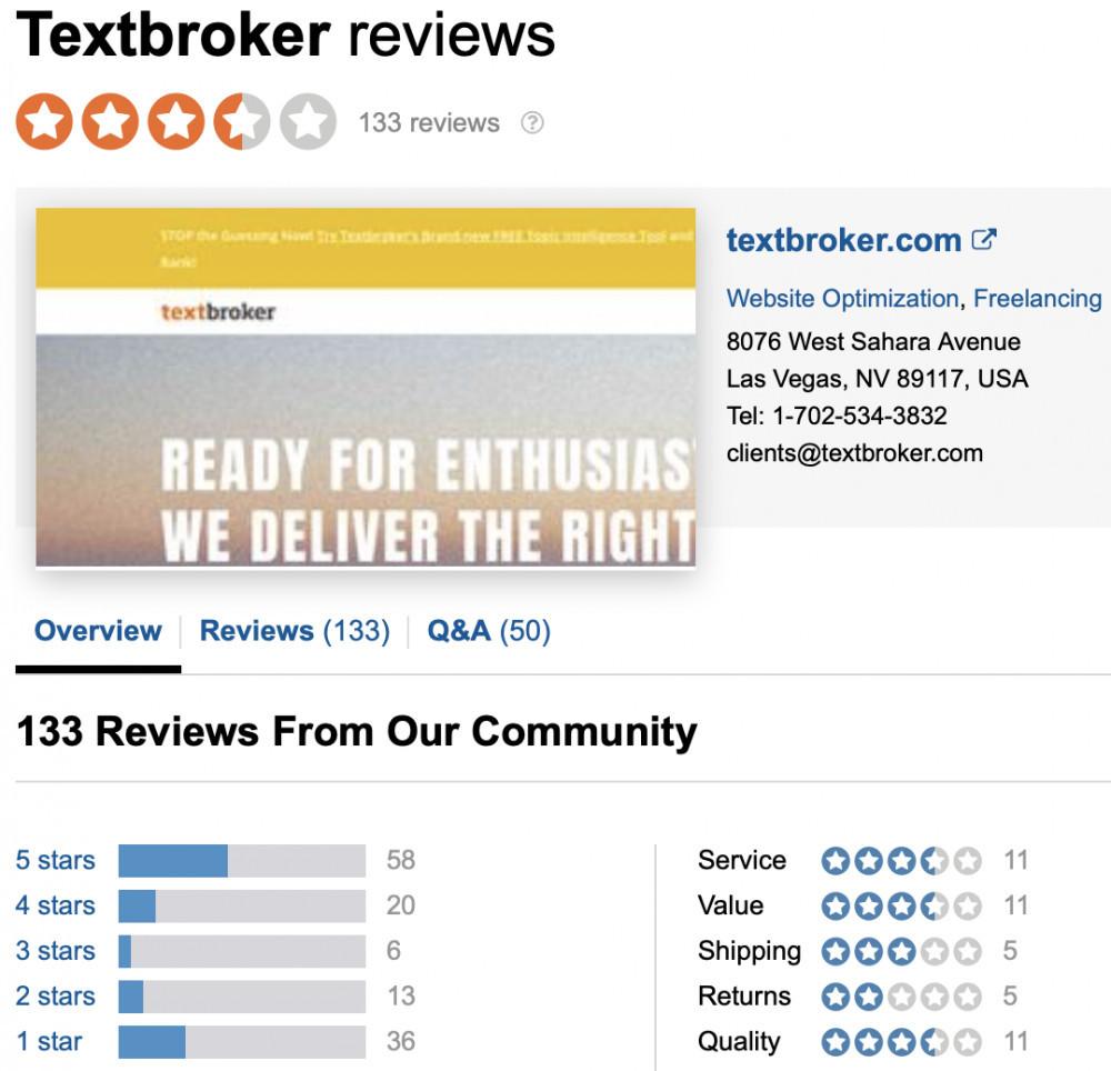 Textbroker Review - Sitejabber