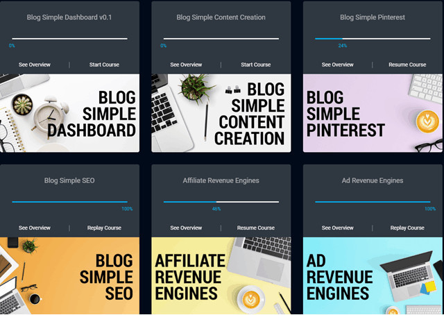 Some Of The Courses Inside Of Blog Simple FrameWork