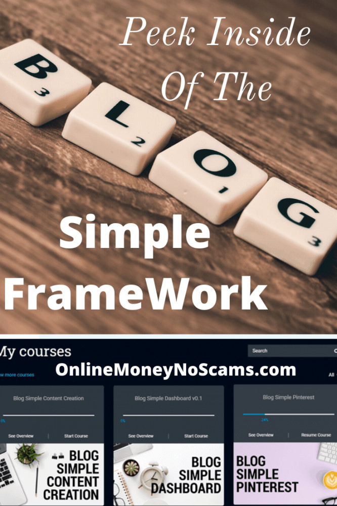 A Peek Inside Blog Simple FrameWork