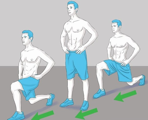 how to lunge walk 3 position image(image courtesy of wikihow)