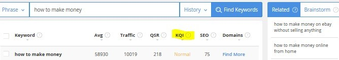 KQI Keyword Quality Indicator
