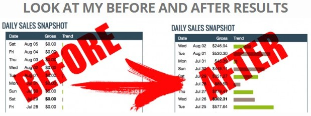 Before and after daily sales snapshot