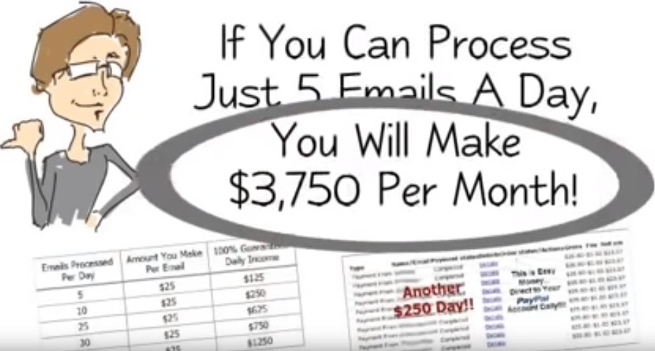 Email Processing System Income