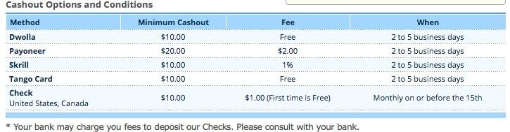 ClixSense Payout