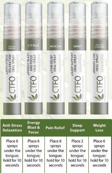 CTFO Sprays