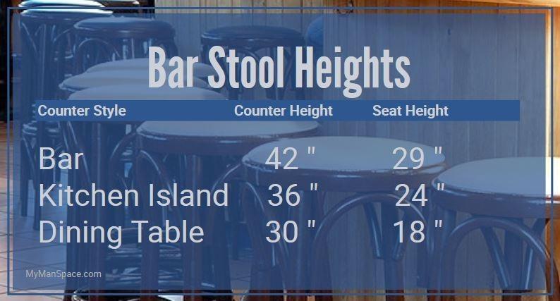 Bar Stool Height Chart