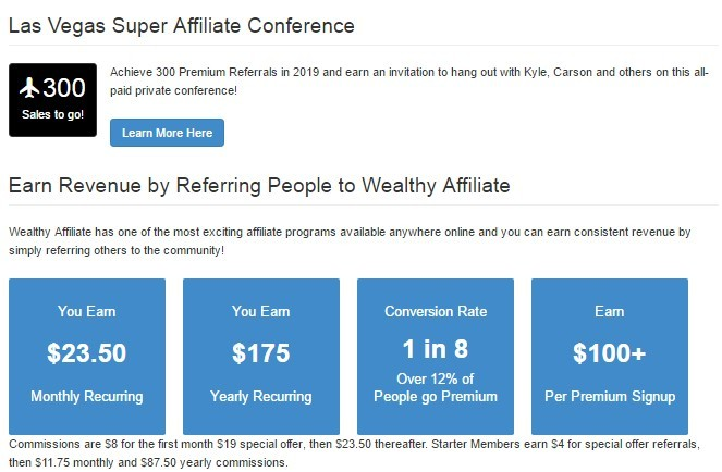 Free affiliate programs with free website