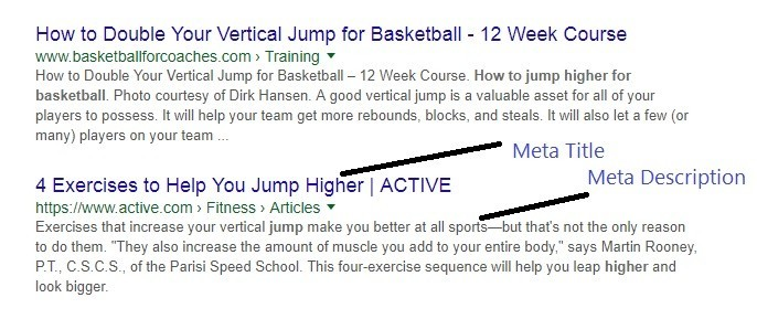 Meta Title & Description in the SERP