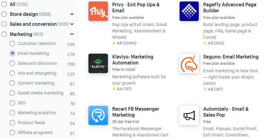 Shopify Marketing & Sales Channels