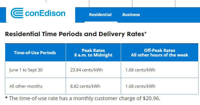 Smart Meter TOU Electric Bill Increase