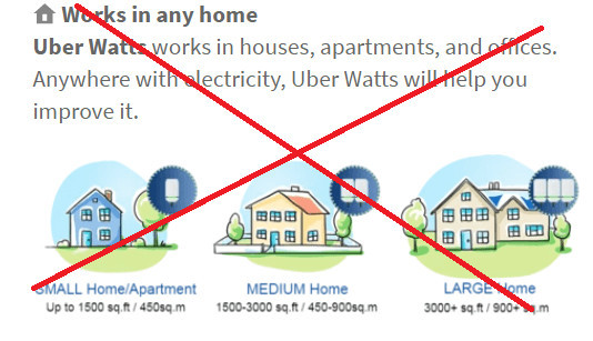Does Uber Watts Save Electricity