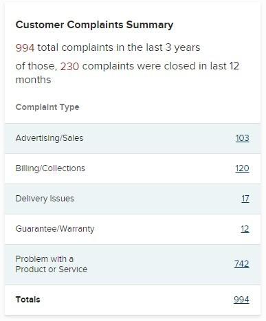 Monat Products Customer Reviews
