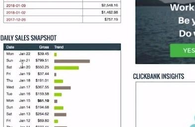 Viral Cash App For Affiliate Marketing