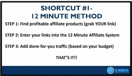 Affiliate Marketing 12 Minute Affiliate System  Price Second Hand