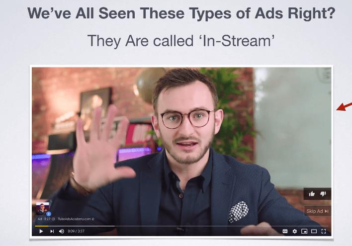 How Tube Ads Academy Works