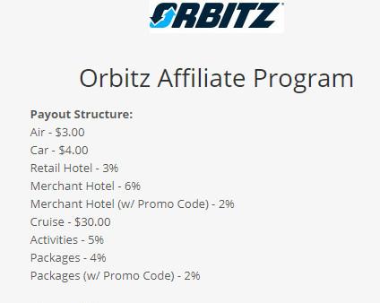 Make Money with Orbitz Affiliate Program