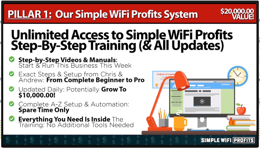The Simple Wifi Profits Course