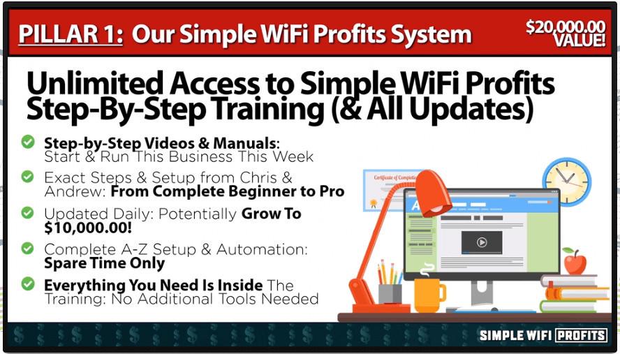 The Simple Wifi Profits Course