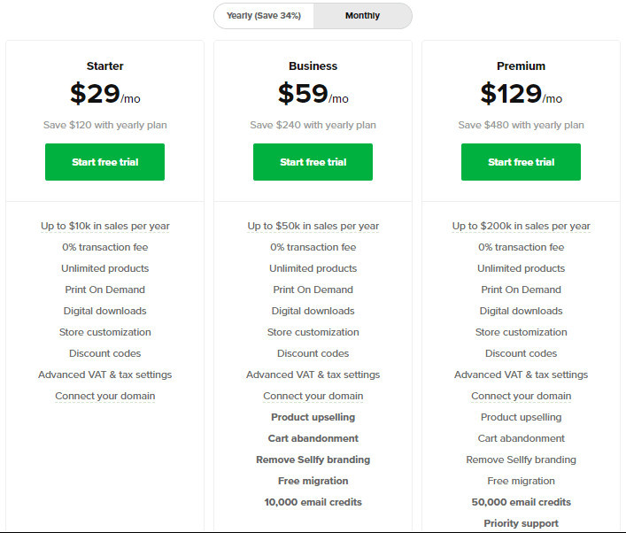 Sellfy Print on Demand Pricing Plans