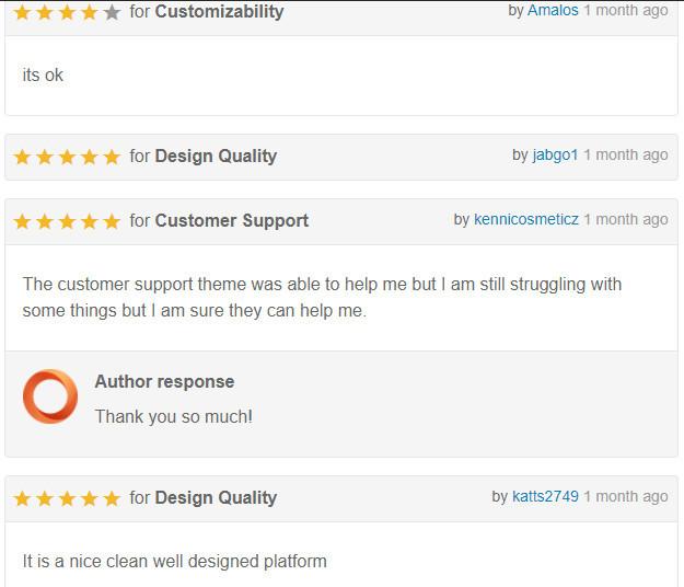 Ella Theme User Reviews