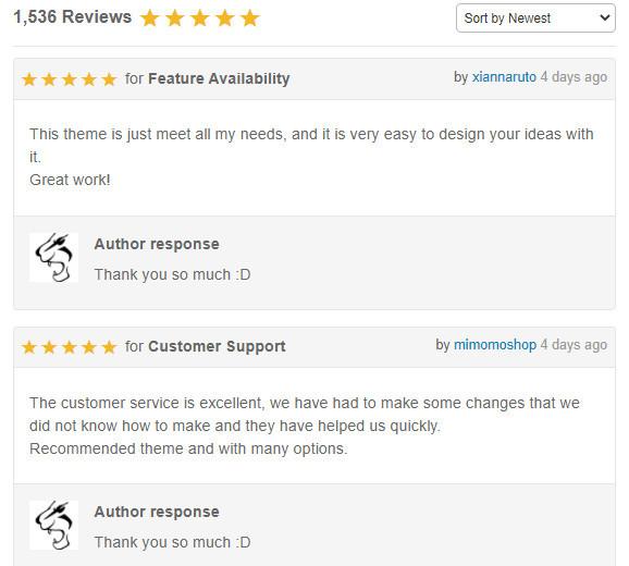 Fastor Theme User Reviews
