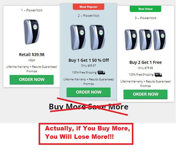 PowerVolt Device Price