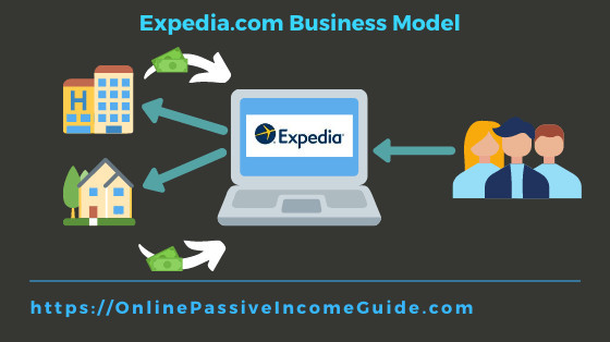 Expedia Business Model