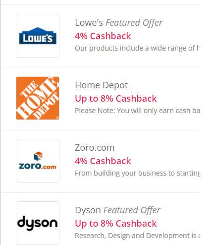 TopCashBack Cashback Model