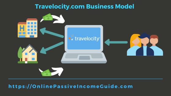Travelocity Business Model