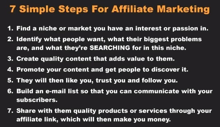 How Does Affiliate Marketing Mastery Work