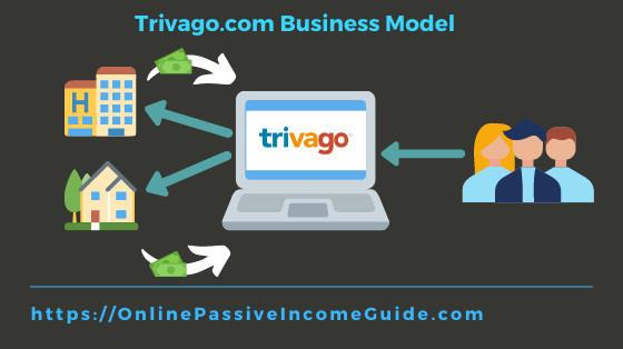 Trivago Business Model