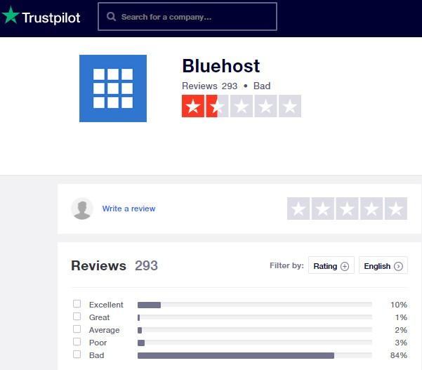 Bluehost Referral Complaints