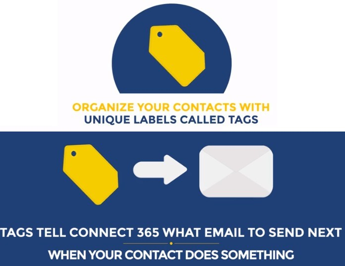 Email Segmentation With Connect 365