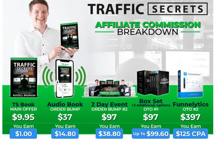 Traffic Secrets Book Price And Upsells