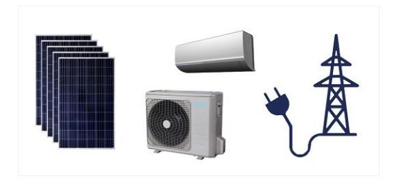 Economical Use of Solar AC