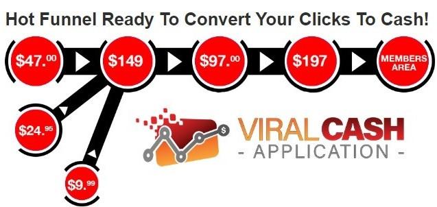 Viral Cash App Upsells